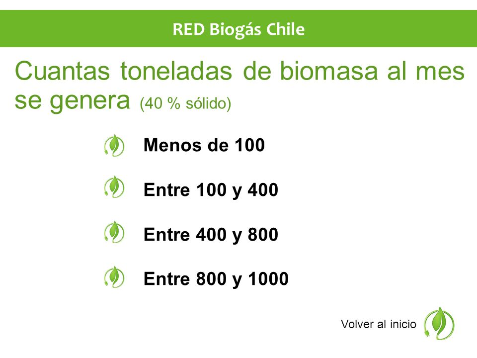 Cuantas toneladas de biomasa al mes se genera (40 % sólido) Menos de 100 Entre 100 y 400 Entre 400 y 800 Entre 800 y 1000 Volver al inicio RED Biogás Chile