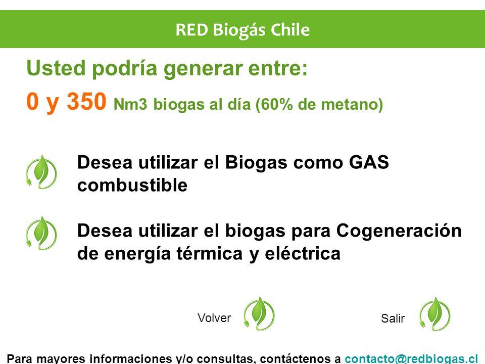 Usted podría generar entre: 0 y 350 Nm3 biogas al día (60% de metano) Volver Salir Para mayores informaciones y/o consultas, contáctenos a contacto@redbiogas.clcontacto@redbiogas.cl Desea utilizar el Biogas como GAS combustible Desea utilizar el biogas para Cogeneración de energía térmica y eléctrica RED Biogás Chile