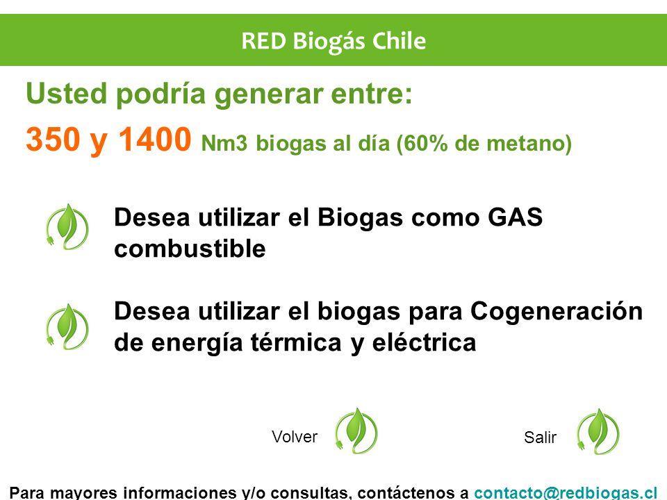 Usted podría generar entre: 350 y 1400 Nm3 biogas al día (60% de metano) Volver Salir Para mayores informaciones y/o consultas, contáctenos a contacto@redbiogas.clcontacto@redbiogas.cl Desea utilizar el Biogas como GAS combustible Desea utilizar el biogas para Cogeneración de energía térmica y eléctrica RED Biogás Chile