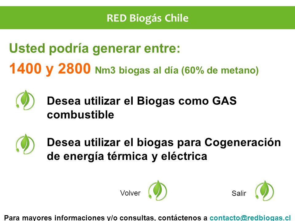 Usted podría generar entre: 1400 y 2800 Nm3 biogas al día (60% de metano) Volver Salir Para mayores informaciones y/o consultas, contáctenos a contacto@redbiogas.clcontacto@redbiogas.cl Desea utilizar el Biogas como GAS combustible Desea utilizar el biogas para Cogeneración de energía térmica y eléctrica RED Biogás Chile