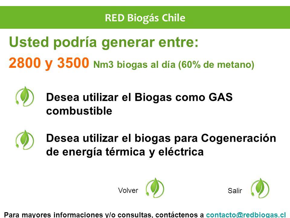 Usted podría generar entre: 2800 y 3500 Nm3 biogas al día (60% de metano) Volver Salir Para mayores informaciones y/o consultas, contáctenos a contacto@redbiogas.clcontacto@redbiogas.cl Desea utilizar el Biogas como GAS combustible Desea utilizar el biogas para Cogeneración de energía térmica y eléctrica RED Biogás Chile