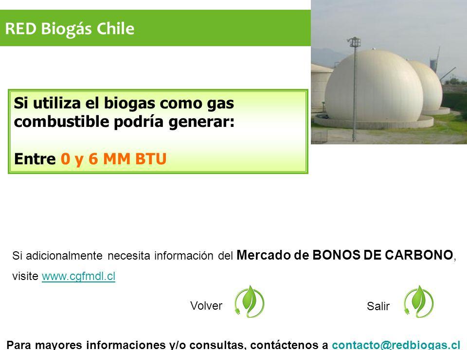 Si adicionalmente necesita información del Mercado de BONOS DE CARBONO, visite www.cgfmdl.clwww.cgfmdl.cl Volver Si utiliza el biogas como gas combustible podría generar: Entre 0 y 6 MM BTU Salir Para mayores informaciones y/o consultas, contáctenos a contacto@redbiogas.clcontacto@redbiogas.cl