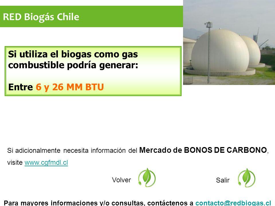 RED Biogás Chile Si adicionalmente necesita información del Mercado de BONOS DE CARBONO, visite www.cgfmdl.clwww.cgfmdl.cl Volver Si utiliza el biogas como gas combustible podría generar: Entre 6 y 26 MM BTU Salir Para mayores informaciones y/o consultas, contáctenos a contacto@redbiogas.clcontacto@redbiogas.cl
