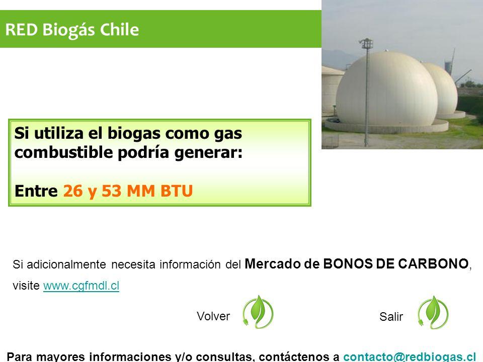 RED Biogás Chile Si adicionalmente necesita información del Mercado de BONOS DE CARBONO, visite www.cgfmdl.clwww.cgfmdl.cl Volver Si utiliza el biogas como gas combustible podría generar: Entre 26 y 53 MM BTU Salir Para mayores informaciones y/o consultas, contáctenos a contacto@redbiogas.clcontacto@redbiogas.cl