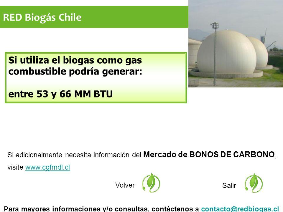 RED Biogás Chile Si adicionalmente necesita información del Mercado de BONOS DE CARBONO, visite www.cgfmdl.clwww.cgfmdl.cl Volver Si utiliza el biogas como gas combustible podría generar: entre 53 y 66 MM BTU Salir Para mayores informaciones y/o consultas, contáctenos a contacto@redbiogas.clcontacto@redbiogas.cl