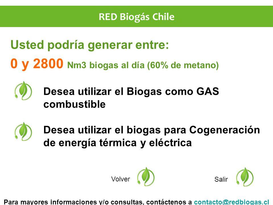 Usted podría generar entre: 0 y 2800 Nm3 biogas al día (60% de metano) Volver Salir Para mayores informaciones y/o consultas, contáctenos a contacto@redbiogas.clcontacto@redbiogas.cl Desea utilizar el Biogas como GAS combustible Desea utilizar el biogas para Cogeneración de energía térmica y eléctrica RED Biogás Chile