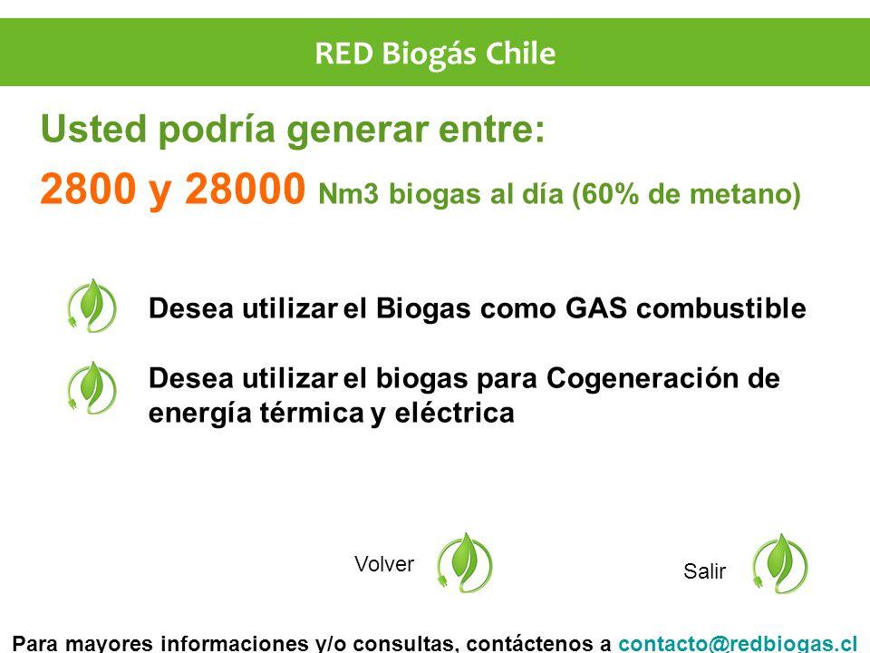 Usted podría generar entre: 2800 y 28000 Nm3 biogas al día (60% de metano) Volver Salir Para mayores informaciones y/o consultas, contáctenos a contacto@redbiogas.clcontacto@redbiogas.cl Desea utilizar el Biogas como GAS combustible Desea utilizar el biogas para Cogeneración de energía térmica y eléctrica RED Biogás Chile