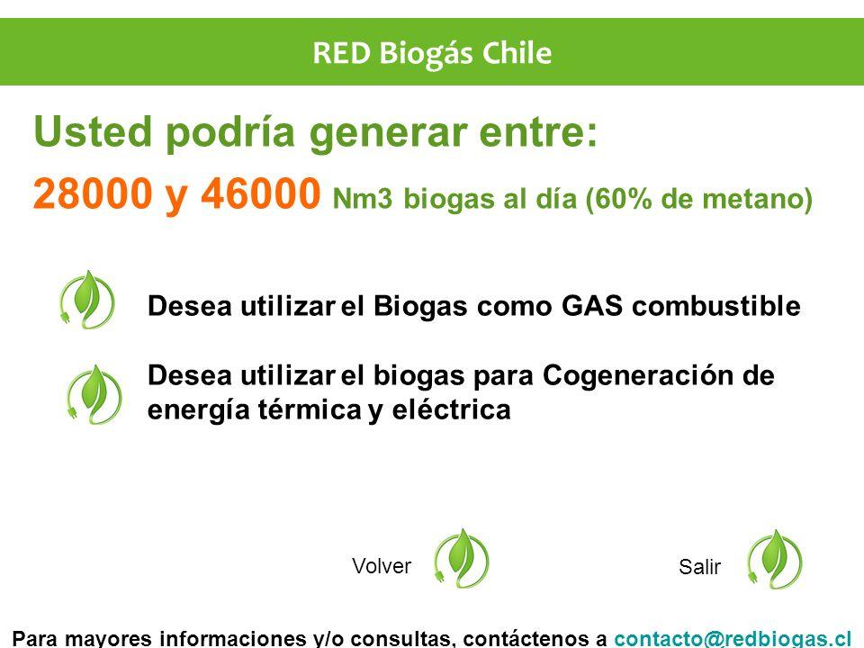 Usted podría generar entre: 28000 y 46000 Nm3 biogas al día (60% de metano) Volver Salir Para mayores informaciones y/o consultas, contáctenos a contacto@redbiogas.clcontacto@redbiogas.cl Desea utilizar el Biogas como GAS combustible Desea utilizar el biogas para Cogeneración de energía térmica y eléctrica RED Biogás Chile
