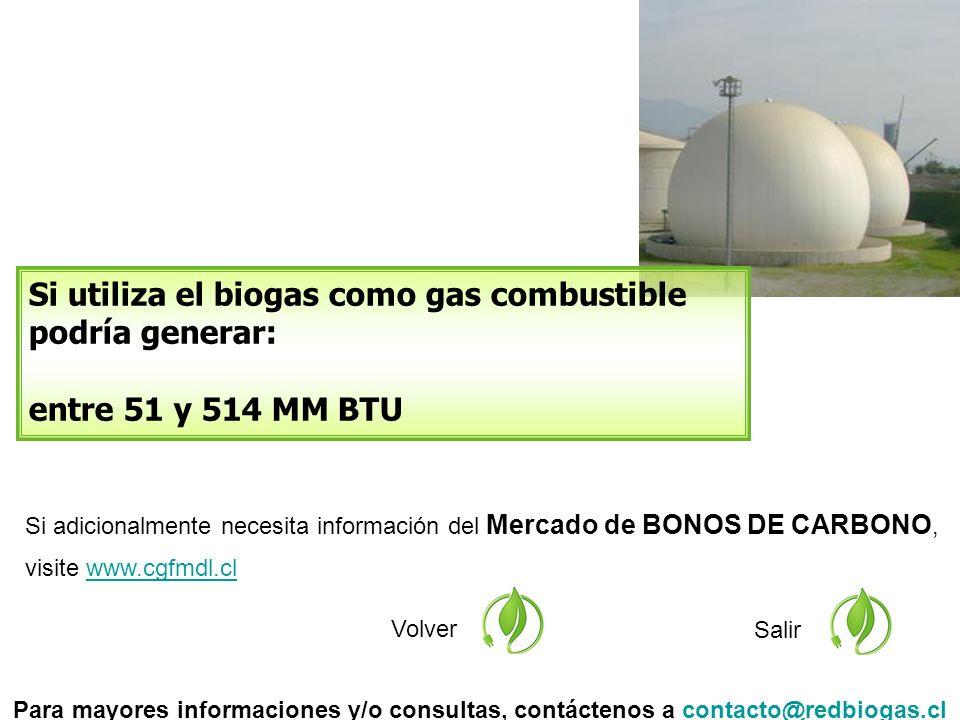 Si adicionalmente necesita información del Mercado de BONOS DE CARBONO, visite www.cgfmdl.clwww.cgfmdl.cl Volver Si utiliza el biogas como gas combustible podría generar: entre 51 y 514 MM BTU Salir Para mayores informaciones y/o consultas, contáctenos a contacto@redbiogas.clcontacto@redbiogas.cl