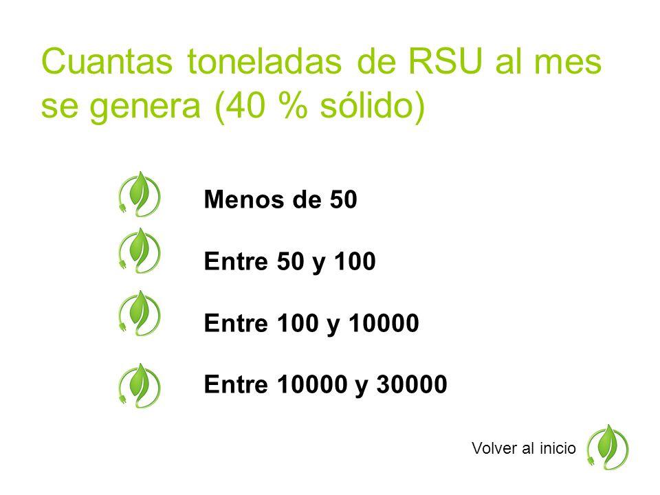Cuantas toneladas de RSU al mes se genera (40 % sólido) Menos de 50 Entre 50 y 100 Entre 100 y 10000 Entre 10000 y 30000 Volver al inicio