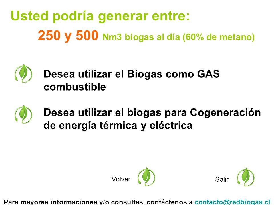 Usted podría generar entre: 250 y 500 Nm3 biogas al día (60% de metano) Volver Salir Para mayores informaciones y/o consultas, contáctenos a contacto@redbiogas.clcontacto@redbiogas.cl Desea utilizar el Biogas como GAS combustible Desea utilizar el biogas para Cogeneración de energía térmica y eléctrica