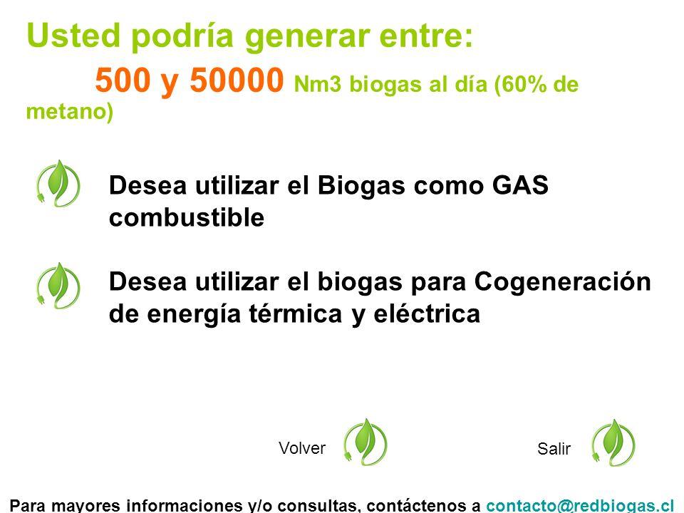 Usted podría generar entre: 500 y 50000 Nm3 biogas al día (60% de metano) Volver Salir Para mayores informaciones y/o consultas, contáctenos a contacto@redbiogas.clcontacto@redbiogas.cl Desea utilizar el Biogas como GAS combustible Desea utilizar el biogas para Cogeneración de energía térmica y eléctrica