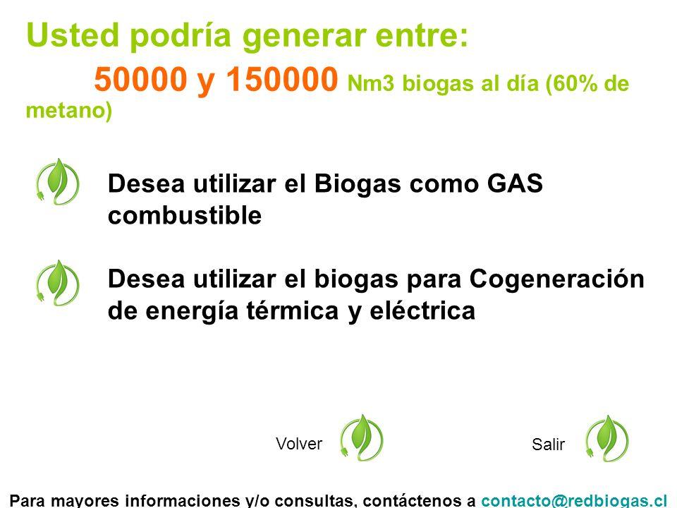 Usted podría generar entre: 50000 y 150000 Nm3 biogas al día (60% de metano) Volver Salir Para mayores informaciones y/o consultas, contáctenos a contacto@redbiogas.clcontacto@redbiogas.cl Desea utilizar el Biogas como GAS combustible Desea utilizar el biogas para Cogeneración de energía térmica y eléctrica