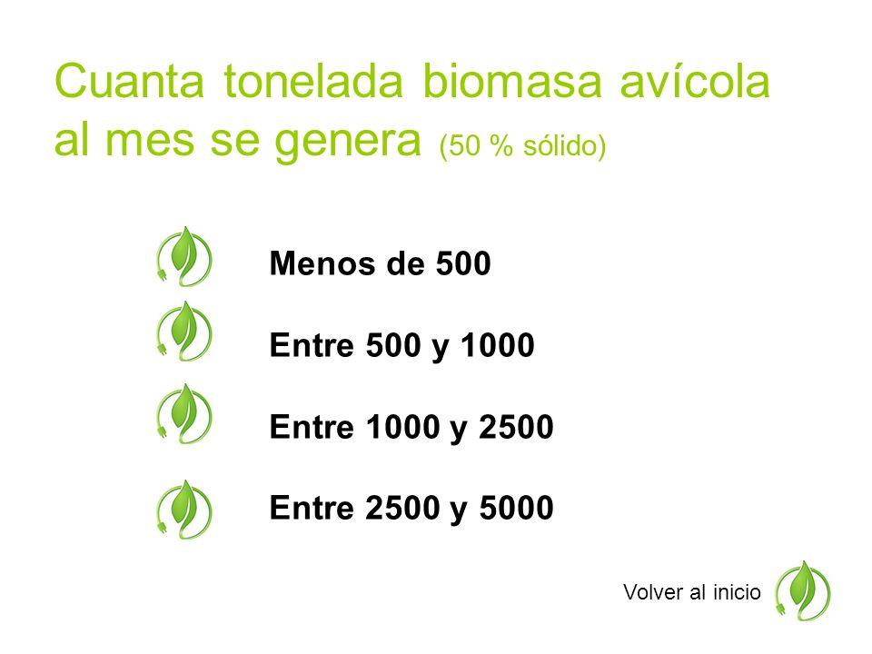 Cuanta tonelada biomasa avícola al mes se genera (50 % sólido) Menos de 500 Entre 500 y 1000 Entre 1000 y 2500 Entre 2500 y 5000 Volver al inicio