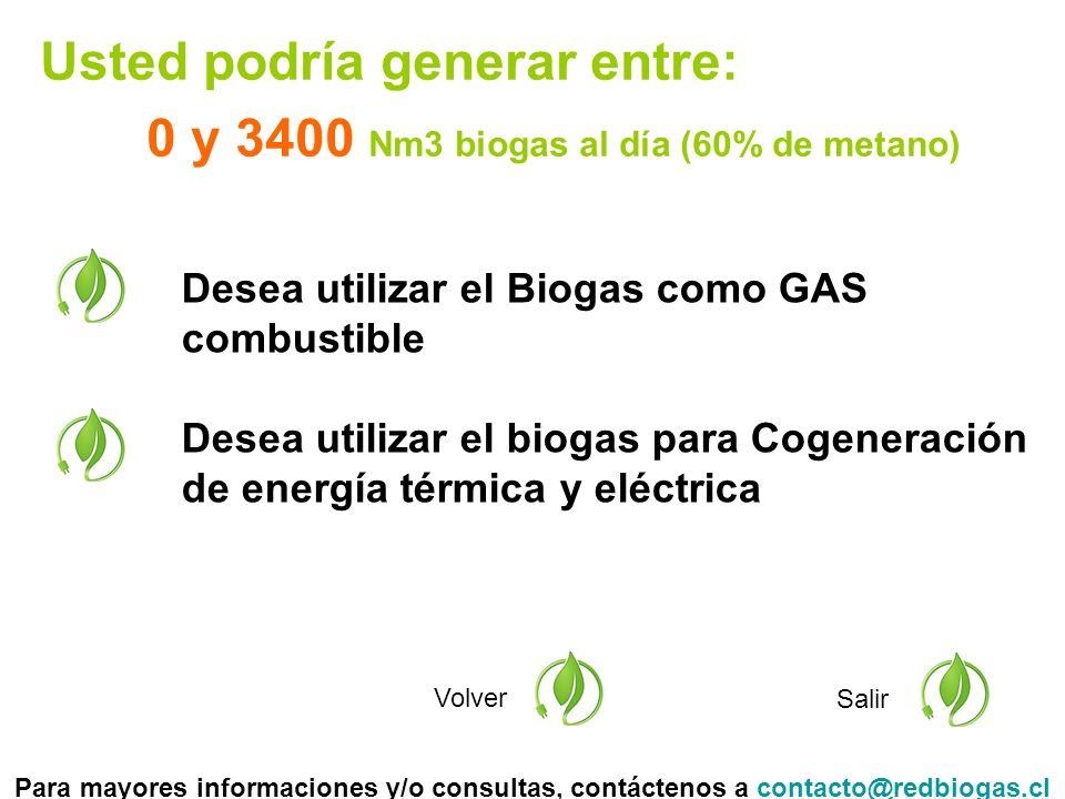 Usted podría generar entre: 0 y 3400 Nm3 biogas al día (60% de metano) Volver Salir Para mayores informaciones y/o consultas, contáctenos a contacto@redbiogas.clcontacto@redbiogas.cl Desea utilizar el Biogas como GAS combustible Desea utilizar el biogas para Cogeneración de energía térmica y eléctrica