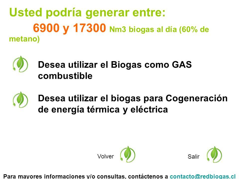 Usted podría generar entre: 6900 y 17300 Nm3 biogas al día (60% de metano) Volver Salir Para mayores informaciones y/o consultas, contáctenos a contacto@redbiogas.clcontacto@redbiogas.cl Desea utilizar el Biogas como GAS combustible Desea utilizar el biogas para Cogeneración de energía térmica y eléctrica