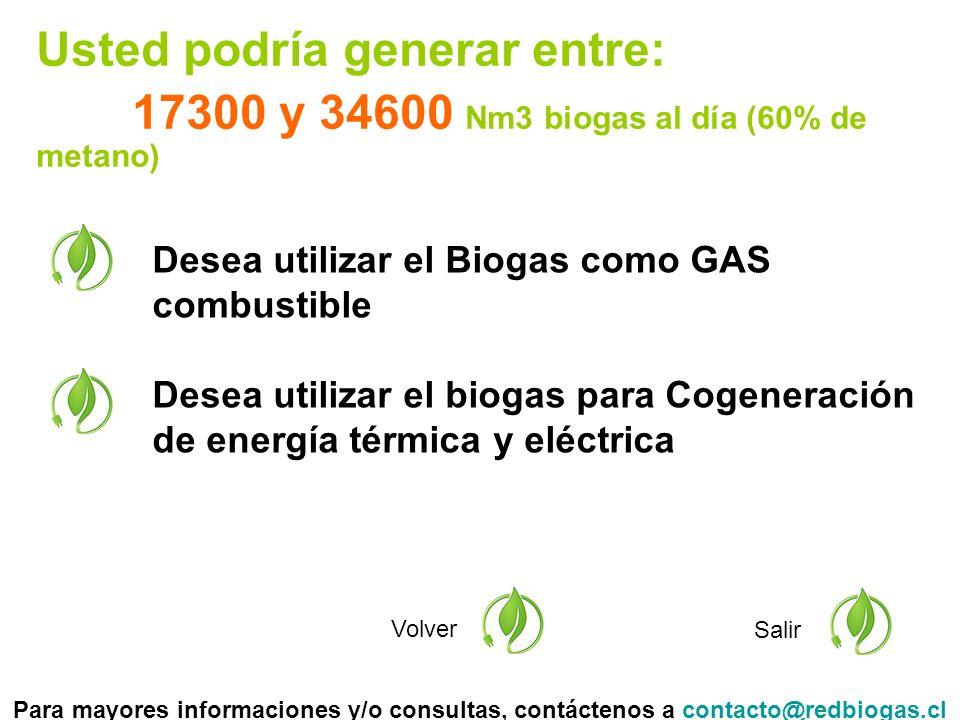 Usted podría generar entre: 17300 y 34600 Nm3 biogas al día (60% de metano) Volver Salir Para mayores informaciones y/o consultas, contáctenos a contacto@redbiogas.clcontacto@redbiogas.cl Desea utilizar el Biogas como GAS combustible Desea utilizar el biogas para Cogeneración de energía térmica y eléctrica