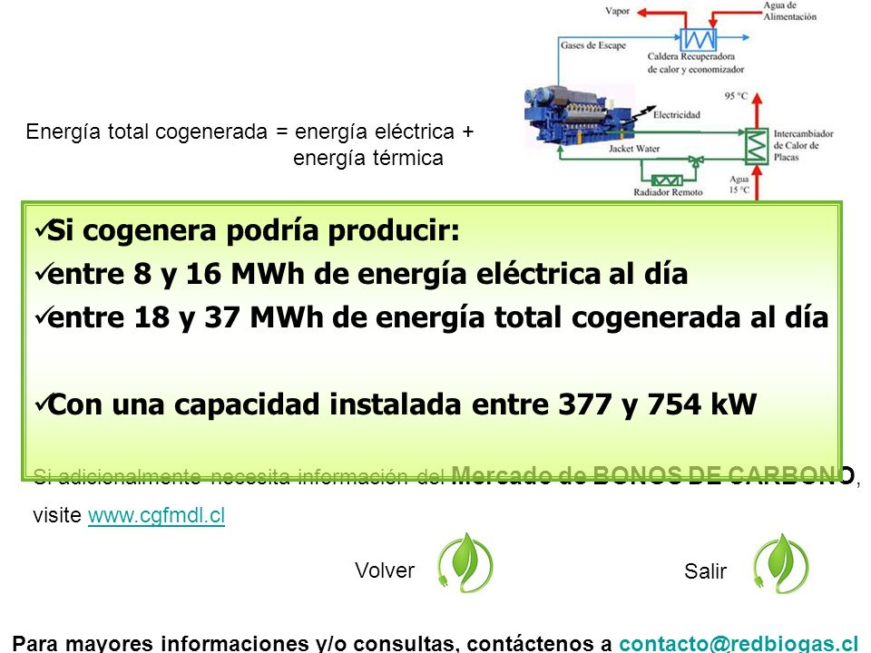 Si adicionalmente necesita información del Mercado de BONOS DE CARBONO, visite www.cgfmdl.clwww.cgfmdl.cl Volver Salir Si cogenera podría producir: entre 8 y 16 MWh de energía eléctrica al día entre 18 y 37 MWh de energía total cogenerada al día Con una capacidad instalada entre 377 y 754 kW Para mayores informaciones y/o consultas, contáctenos a contacto@redbiogas.clcontacto@redbiogas.cl Energía total cogenerada = energía eléctrica + energía térmica