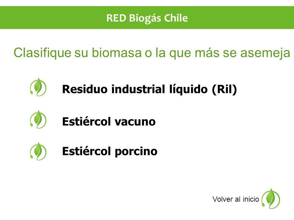Clasifique su biomasa o la que más se asemeja Residuo industrial líquido (Ril) Estiércol vacuno Estiércol porcino Volver al inicio RED Biogás Chile