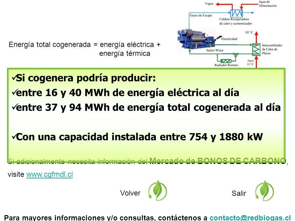 Si adicionalmente necesita información del Mercado de BONOS DE CARBONO, visite www.cgfmdl.clwww.cgfmdl.cl Volver Salir Si cogenera podría producir: entre 16 y 40 MWh de energía eléctrica al día entre 37 y 94 MWh de energía total cogenerada al día Con una capacidad instalada entre 754 y 1880 kW Para mayores informaciones y/o consultas, contáctenos a contacto@redbiogas.clcontacto@redbiogas.cl Energía total cogenerada = energía eléctrica + energía térmica