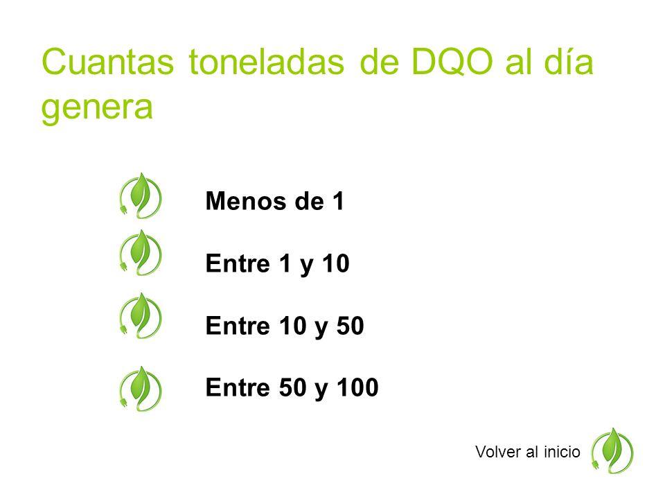 Cuantas toneladas de DQO al día genera Menos de 1 Entre 1 y 10 Entre 10 y 50 Entre 50 y 100 Volver al inicio