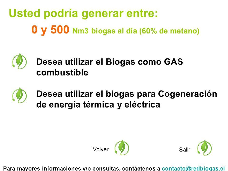 Usted podría generar entre: 0 y 500 Nm3 biogas al día (60% de metano) Volver Salir Para mayores informaciones y/o consultas, contáctenos a contacto@redbiogas.clcontacto@redbiogas.cl Desea utilizar el Biogas como GAS combustible Desea utilizar el biogas para Cogeneración de energía térmica y eléctrica