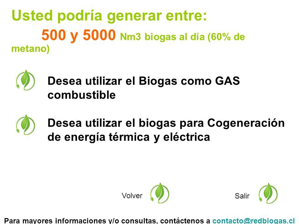 Usted podría generar entre: 500 y 5000 Nm3 biogas al día (60% de metano) Volver Salir Para mayores informaciones y/o consultas, contáctenos a contacto@redbiogas.clcontacto@redbiogas.cl Desea utilizar el Biogas como GAS combustible Desea utilizar el biogas para Cogeneración de energía térmica y eléctrica