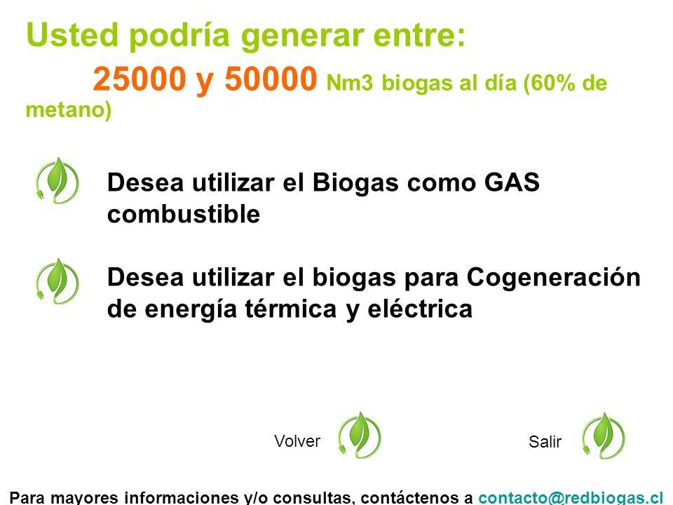 Usted podría generar entre: 25000 y 50000 Nm3 biogas al día (60% de metano) Volver Salir Para mayores informaciones y/o consultas, contáctenos a contacto@redbiogas.clcontacto@redbiogas.cl Desea utilizar el Biogas como GAS combustible Desea utilizar el biogas para Cogeneración de energía térmica y eléctrica