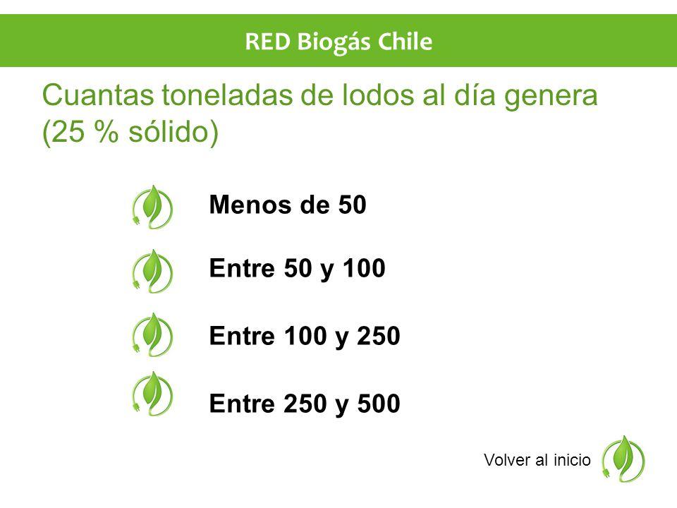 Cuantas toneladas de lodos al día genera (25 % sólido) Menos de 50 Entre 50 y 100 Entre 100 y 250 Entre 250 y 500 Volver al inicio RED Biogás Chile