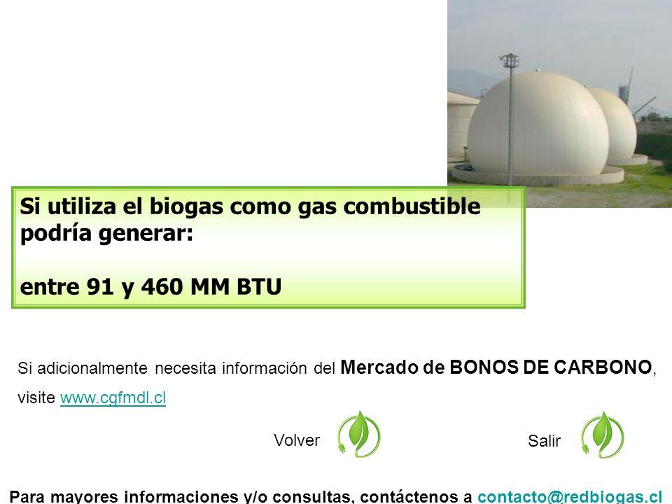 Si adicionalmente necesita información del Mercado de BONOS DE CARBONO, visite www.cgfmdl.clwww.cgfmdl.cl Volver Si utiliza el biogas como gas combustible podría generar: entre 91 y 460 MM BTU Salir Para mayores informaciones y/o consultas, contáctenos a contacto@redbiogas.clcontacto@redbiogas.cl