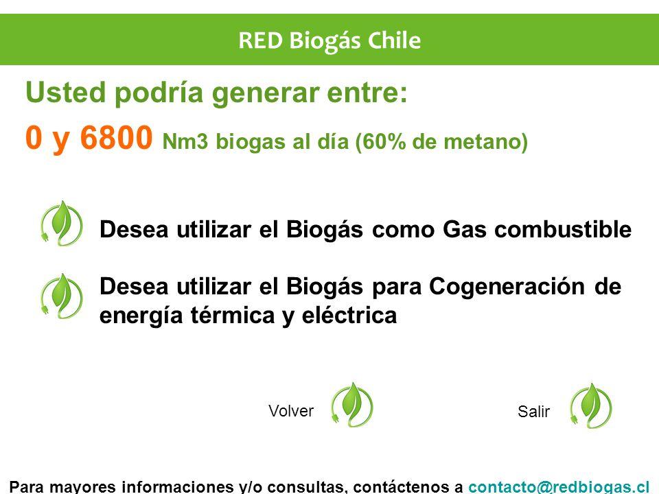 Usted podría generar entre: 0 y 6800 Nm3 biogas al día (60% de metano) Volver Salir Para mayores informaciones y/o consultas, contáctenos a contacto@redbiogas.clcontacto@redbiogas.cl Desea utilizar el Biogás como Gas combustible Desea utilizar el Biogás para Cogeneración de energía térmica y eléctrica RED Biogás Chile