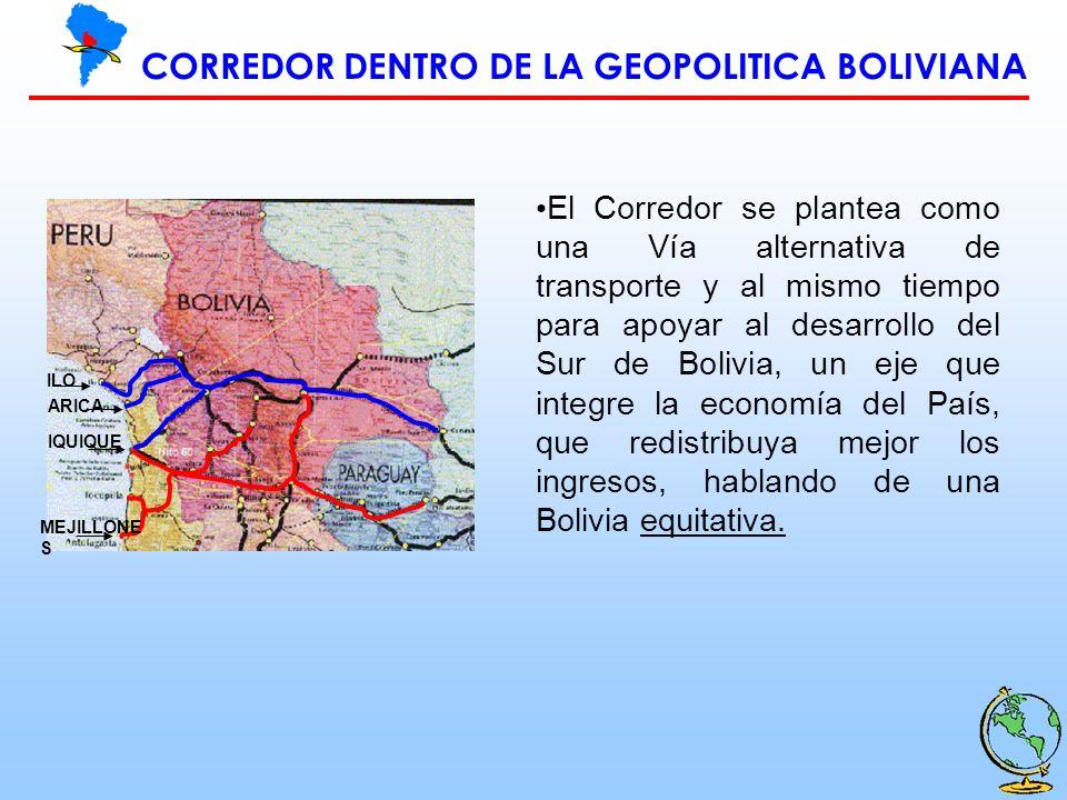 CORREDOR DENTRO DE LA GEOPOLITICA BOLIVIANA ARICA ILO IQUIQUE MEJILLONE S El Corredor se plantea como una Vía alternativa de transporte y al mismo tie