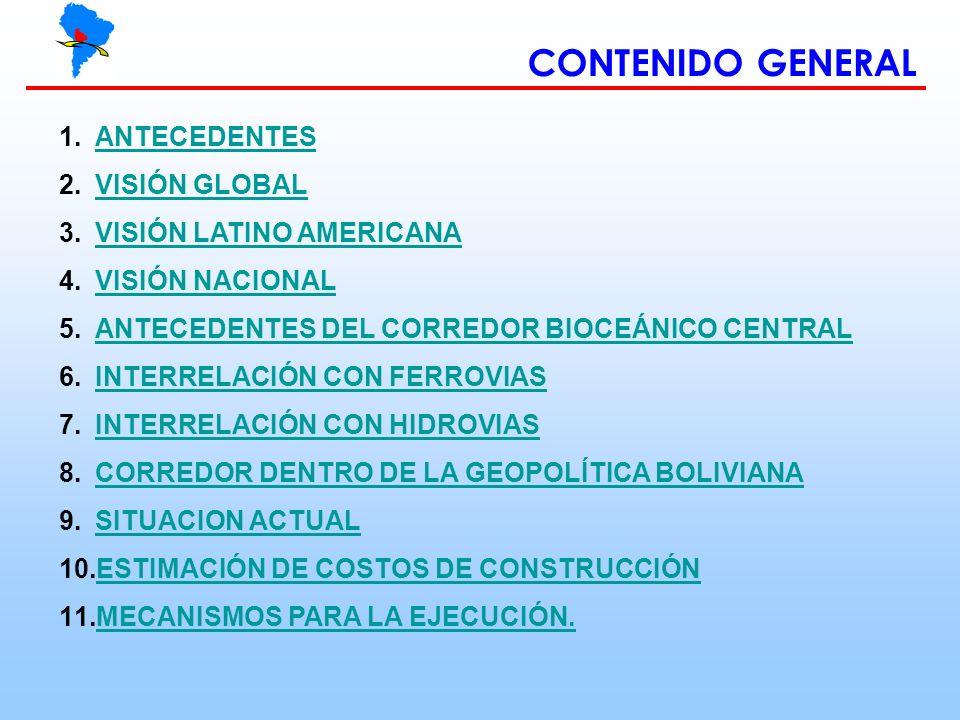 CONTENIDO GENERAL 1.ANTECEDENTESANTECEDENTES 2.VISIÓN GLOBALVISIÓN GLOBAL 3.VISIÓN LATINO AMERICANAVISIÓN LATINO AMERICANA 4.VISIÓN NACIONALVISIÓN NAC