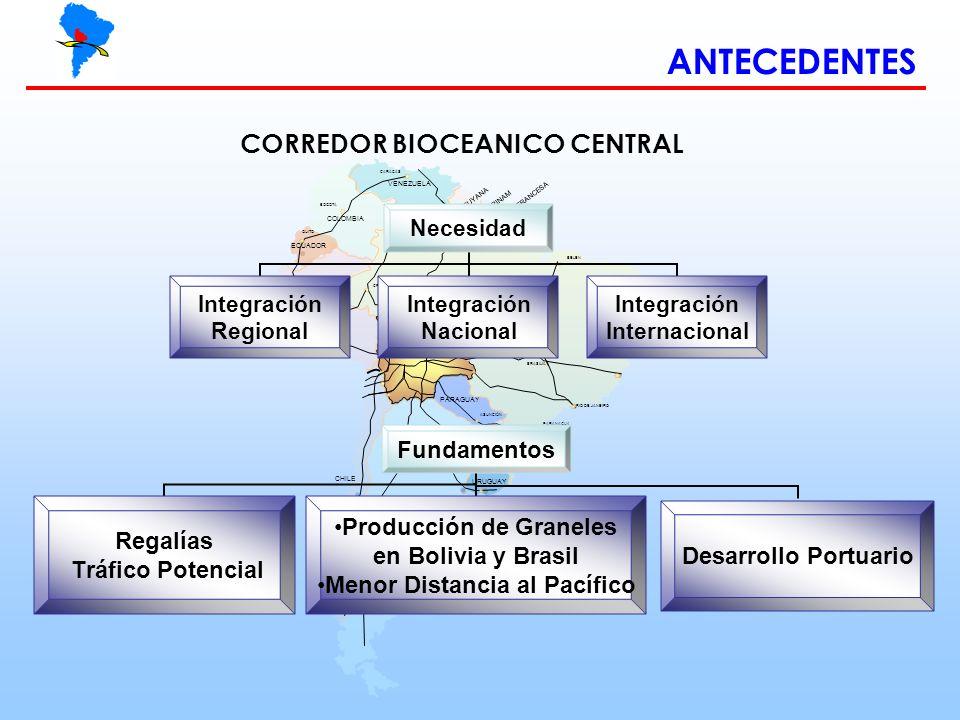 CORREDOR BIOCEANICO CENTRAL Necesidad Integración Regional Integración Nacional Integración Internacional Fundamentos Regalías Tráfico Potencial Produ