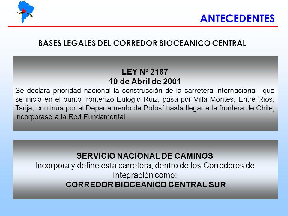LEY Nº 2187 10 de Abril de 2001 Se declara prioridad nacional la construcción de la carretera internacional que se inicia en el punto fronterizo Eulog