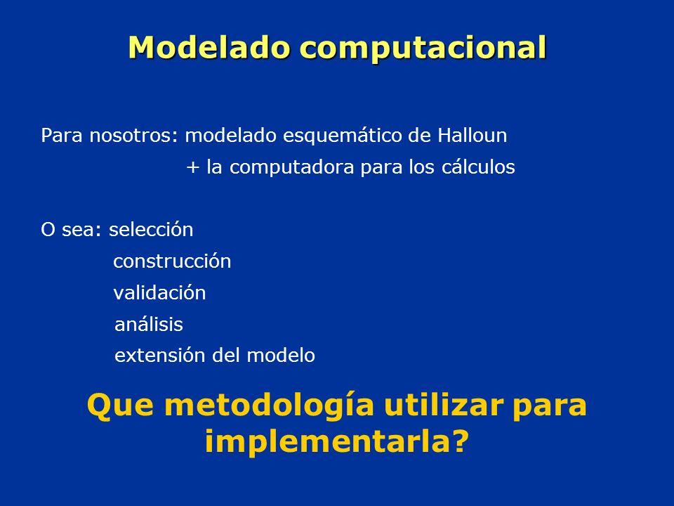 Modelado computacional Para nosotros: modelado esquemático de Halloun + la computadora para los cálculos O sea: selección construcción validación análisis extensión del modelo Que metodología utilizar para implementarla?