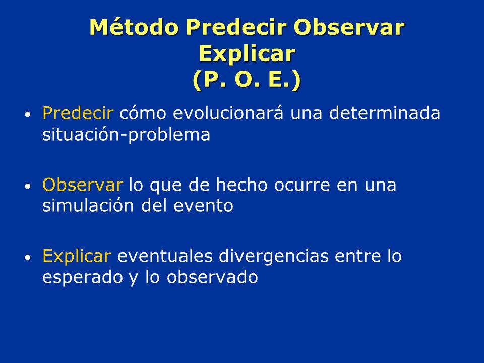 Método Predecir Observar Explicar (P.O.