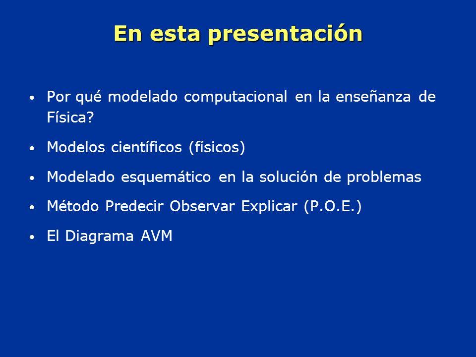 En esta presentación Por qué modelado computacional en la enseñanza de Física.