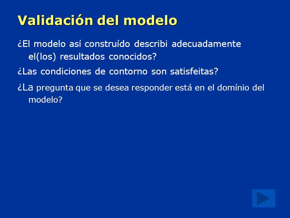 Validación del modelo ¿El modelo así construído describi adecuadamente el(los) resultados conocidos.