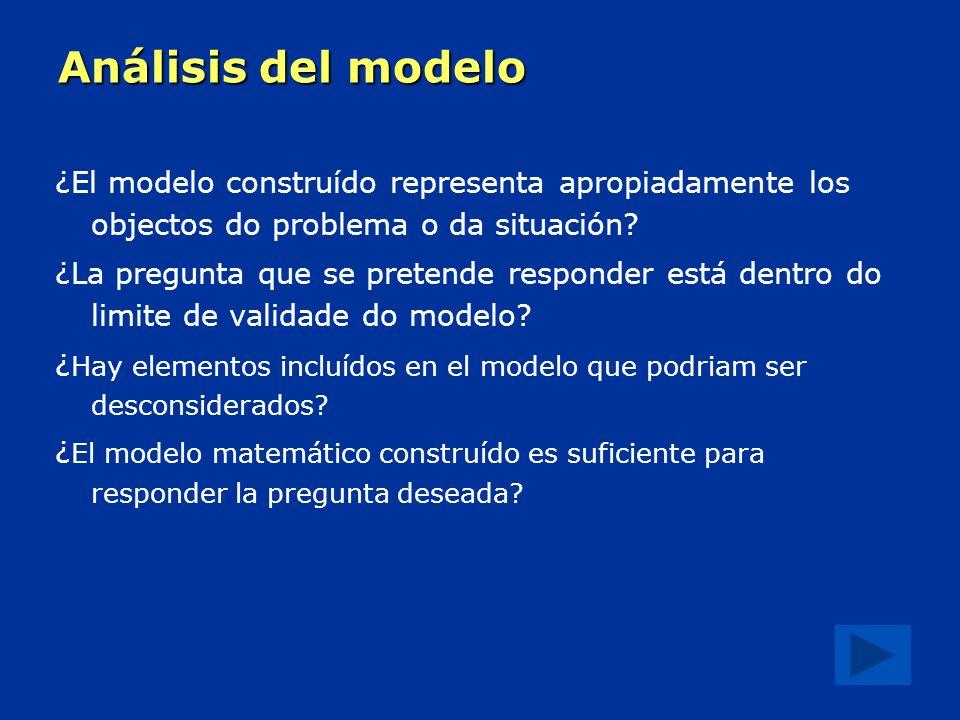 Análisis del modelo ¿El modelo construído representa apropiadamente los objectos do problema o da situación.