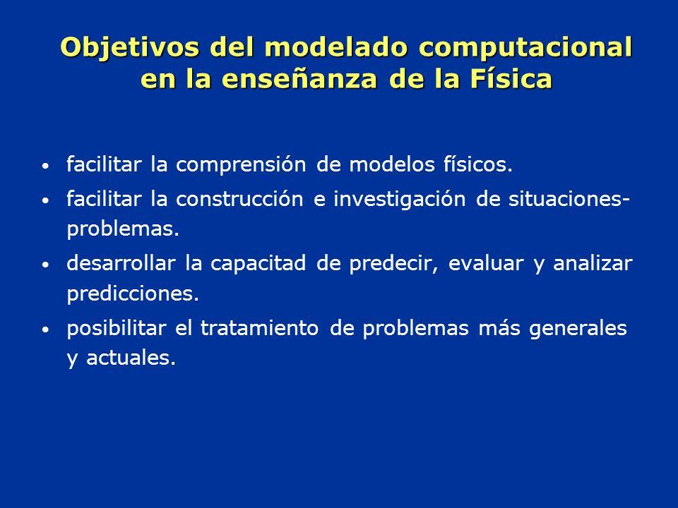 Objetivos del modelado computacional en la enseñanza de la Física facilitar la comprensión de modelos físicos.
