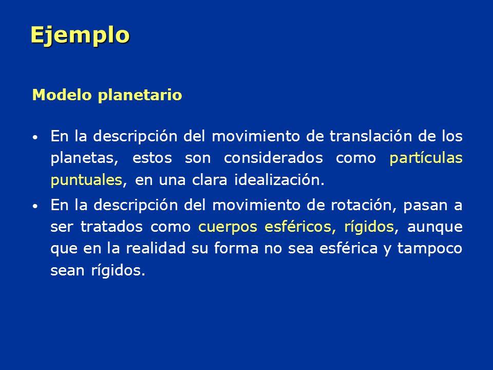 Ejemplo Modelo planetario En la descripción del movimiento de translación de los planetas, estos son considerados como partículas puntuales, en una clara idealización.
