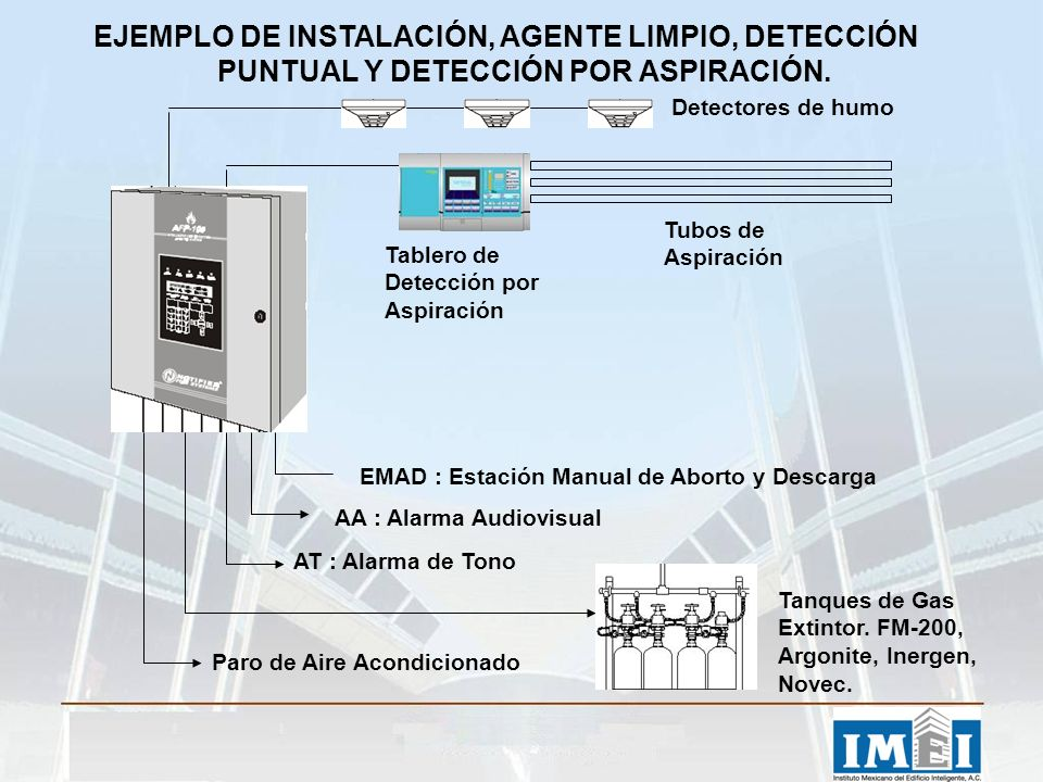 Paro de Aire Acondicionado EMAD : Estación Manual de Aborto y Descarga AA : Alarma Audiovisual AT : Alarma de Tono Tanques de Gas Extintor. FM-200, Ar