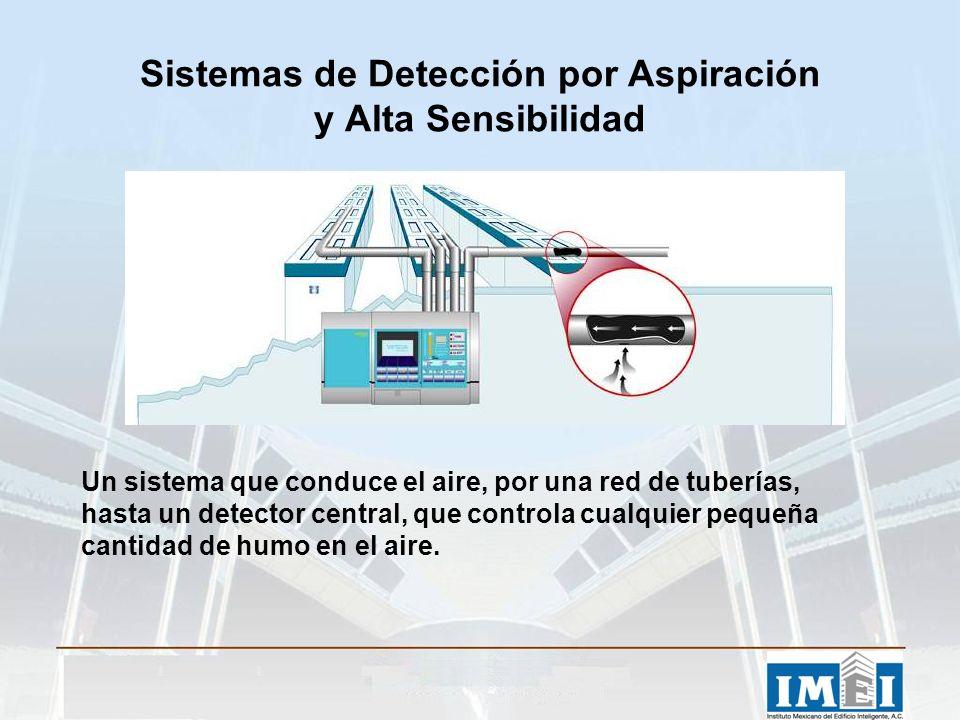 Sistemas de Detección por Aspiración y Alta Sensibilidad Un sistema que conduce el aire, por una red de tuberías, hasta un detector central, que controla cualquier pequeña cantidad de humo en el aire.