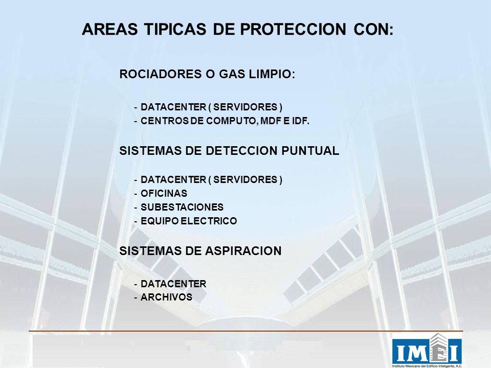 -DATACENTER ( SERVIDORES ) -CENTROS DE COMPUTO, MDF E IDF. SISTEMAS DE DETECCION PUNTUAL -DATACENTER ( SERVIDORES ) -OFICINAS -SUBESTACIONES -EQUIPO E