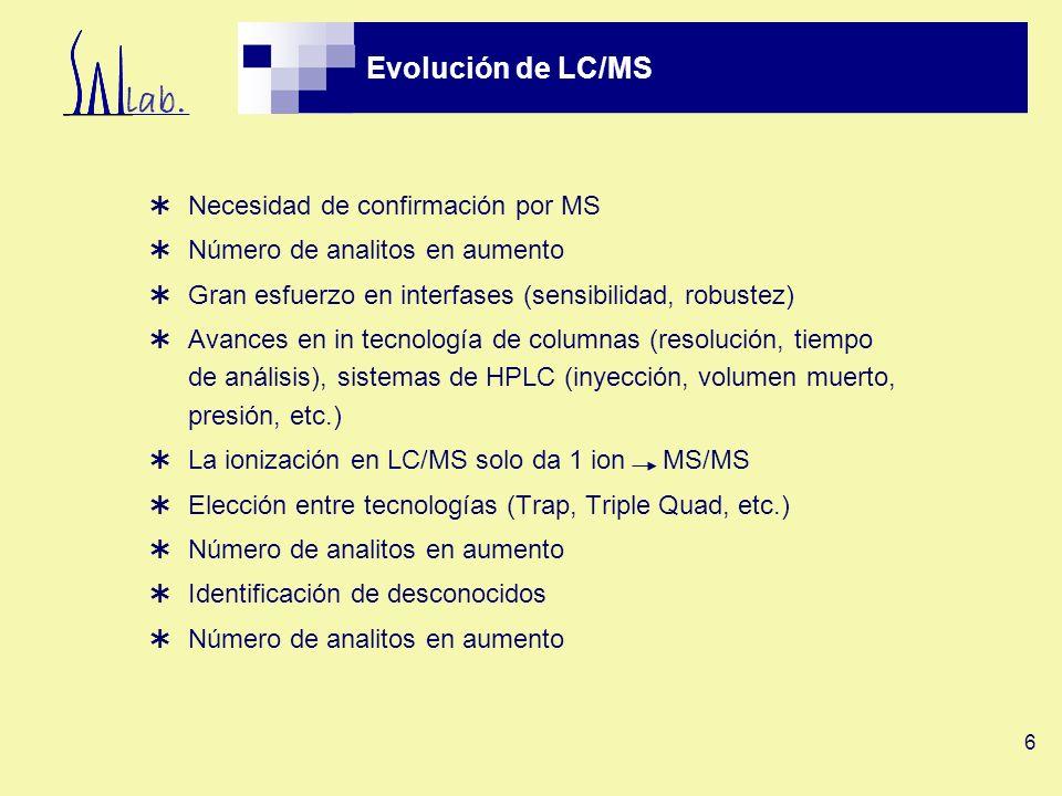 17 Q1Q2Q3 SIS CID FULL SCAN MS/MS Fuente Ioniz.