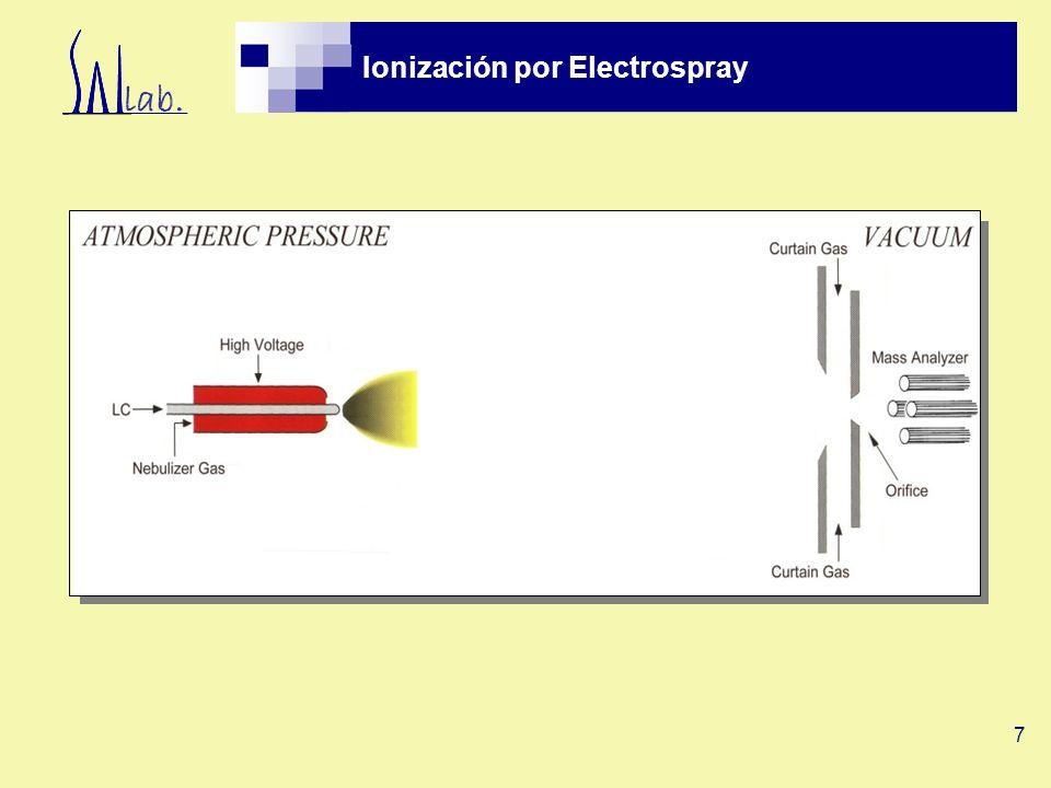 38 Adquisición Dependiente de la Información (IDA) Barrido en Multiple Reaction Monitoring de cientos de compuestos (solamente 1 transición por analito...) Criterio IDA (umbral...) Adquisición automática de espectros en modo Enhanced Product Ion Scans en la trampa Sustracción de Fondo Dinámica y Exclusión Dinámica Búsqueda en bibliotecas de espectros Umbral de señal Exclusión Dinámica Barrido de MRM Scans dependientes Búsqueda de desconocidos
