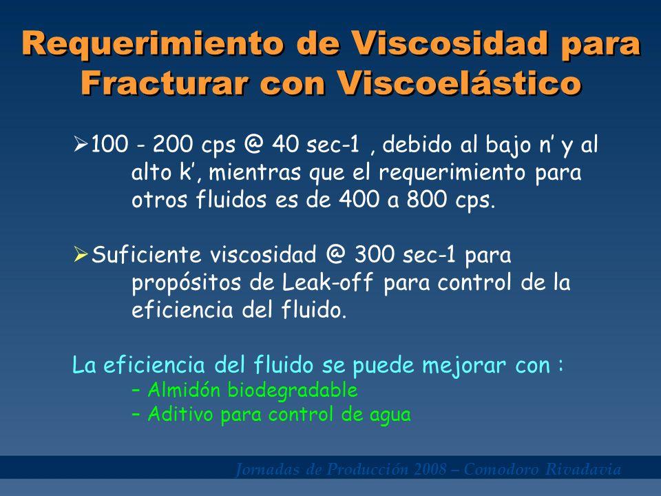 Jornadas de Producción 2008 – Comodoro Rivadavia Requerimiento de Viscosidad para Fracturar con Viscoelástico 100 - 200 cps @ 40 sec-1, debido al bajo