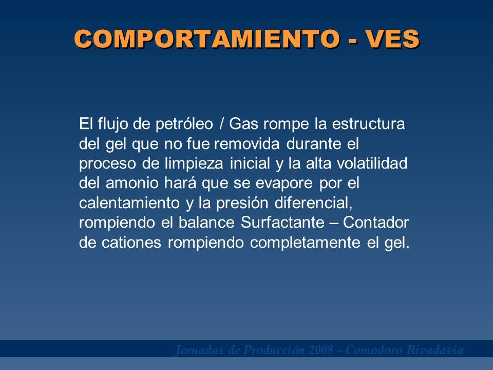 Jornadas de Producción 2008 – Comodoro Rivadavia COMPORTAMIENTO - VES El flujo de petróleo / Gas rompe la estructura del gel que no fue removida duran
