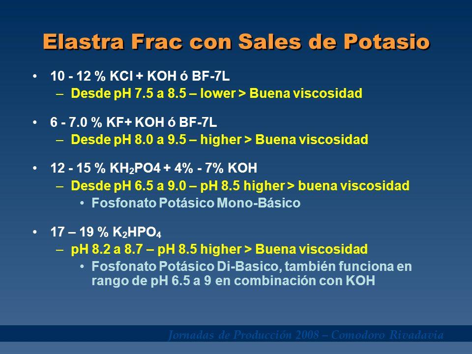 Jornadas de Producción 2008 – Comodoro Rivadavia Elastra Frac con Sales de Potasio 10 - 12 % KCl + KOH ó BF-7L –Desde pH 7.5 a 8.5 – lower > Buena vis